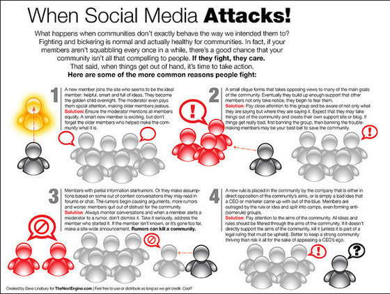 When Social Media Attacks!