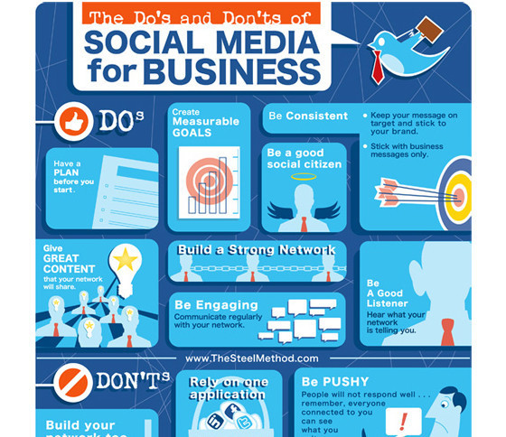 The Do's and Don'ts of Social Media for Business